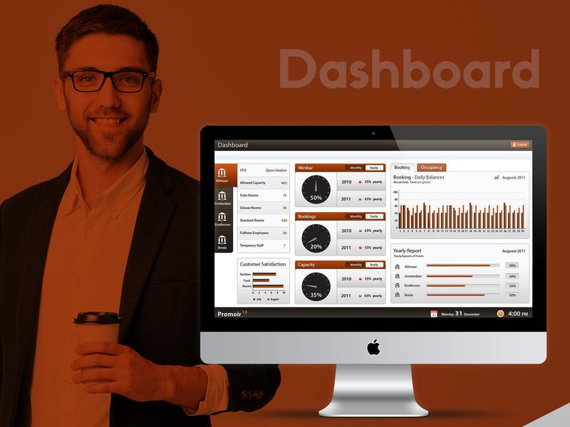 Dashboard UI theme design web template ui ux design
