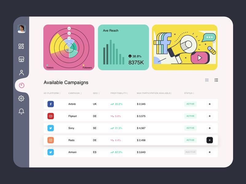 Social Media Campaign Dashboard vibrant color uiux design ui design vector illustration statistics graph sketch campaign design facebook socialmedia