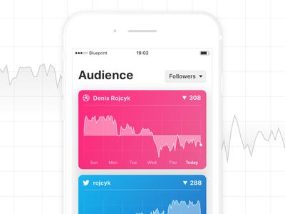 Followio Audience Screen