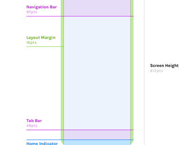 iPhone X Layout layout iphone x ios iphone