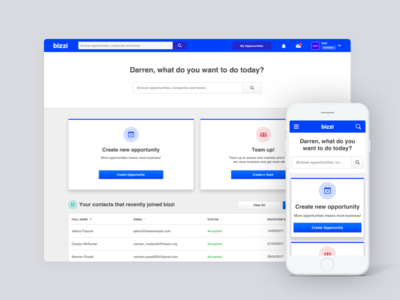 Bizzi / Onboarding ui product collaboration business clean blue bizzi