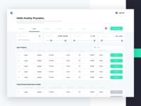 Finnabee Web Application