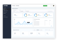 Pricing Tool Dashboard