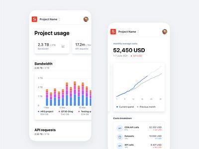 Sanity.io – Usage & Billing data visualization chart application app ui