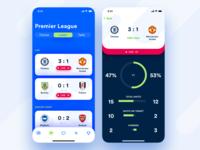 I'M Football – Stats