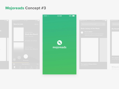 Mojoreads: Delightful Login Screen 🙈 ios after effect principle concept interaction design ux app animation ui
