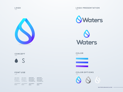 Waters logo design website app s drop water template icon logodesign cute illustrator simple colorful brand branding design identity logo