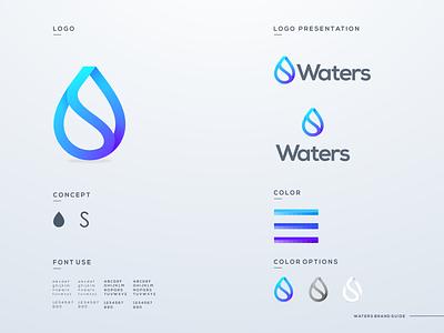 Waters logo design website app s drop water template icon logodesign cute illustrator simple colorful brand branding design identity logo
