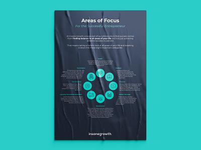 Infographic for insanegrowth icons corporate design poster design poster infographics infographic design infographic logodesign typography mark brand identity brand design logotype branding vector design logo