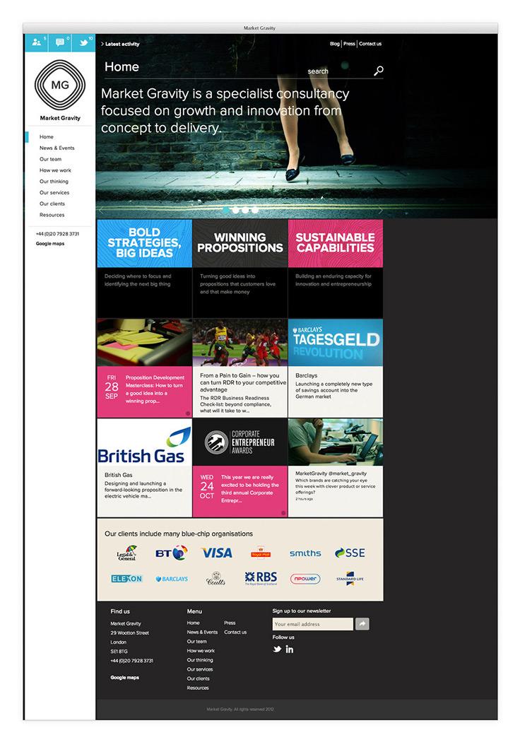 Market gravity website homepage