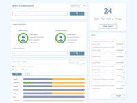 UI and UX for Observatory Dashboard Design
