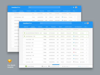 Free Payment System Admin Template (v1)