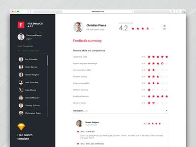 Feedback App Free Template sketch template freebie free material design team agile feedback