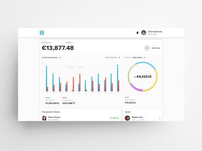 Web Wallet Homepage Concept (Light) light theme light ui dashboard web design web application wallet app finance app bank app fintech