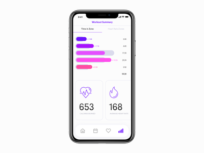 002 :: Workout Summary layout minimal graph data summary workout fitness ui clean app