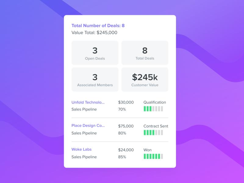 Kizen App - Deal Widget product component info design information info track customer sales widget table data site web ux design ui design ux ui
