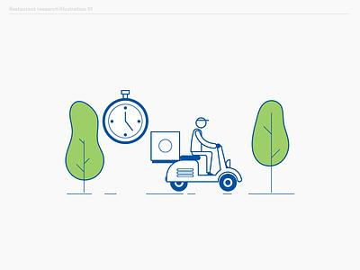 Diners survey - Late delivery design flat food delivery illustrator illustration