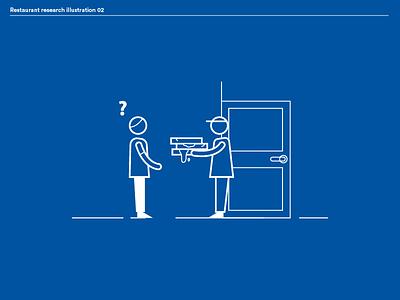 Diners survey - Delivery problems design flat food delivery illustrator illustration