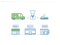 Diners survey ebook icons set 2