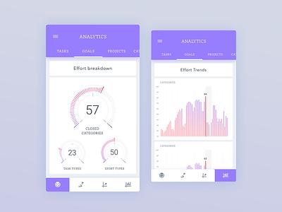 Analytics Effort Breakdown  menu goals progress ux ui icons widget graphs charts analytics