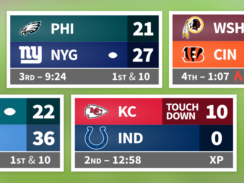 Nfl Scores By Bobby Kane On Dribbble