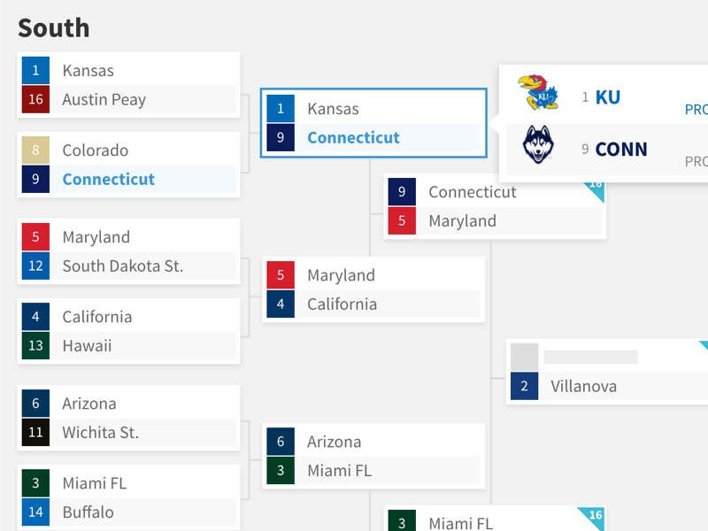march madness optimal bracket generator by bobby kane on dribbble