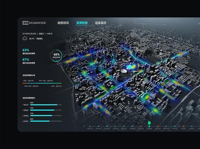 信息大数据可视化设计