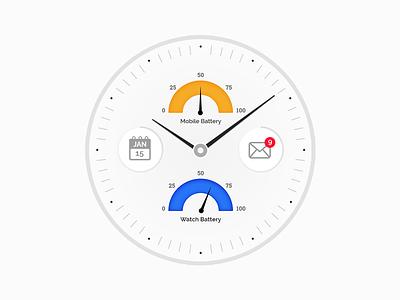 Thunder Speed Aviator Watchface digital clock moto360 watchface design minimal andriod wear watchface