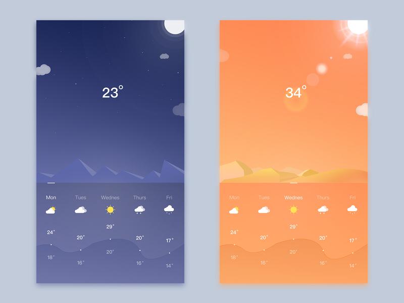weather 实践 ui
