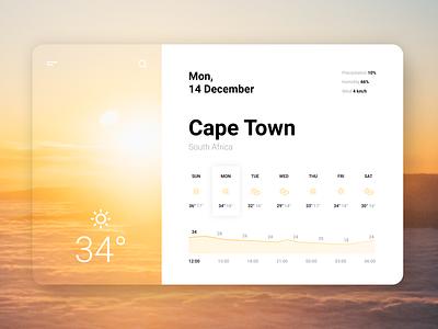 Weather Desktop App rainy cloudy sunny weather ux ui desktop app