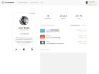 Platform profile 1a