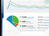 Campaign Monitor Homescreen Icon Progress