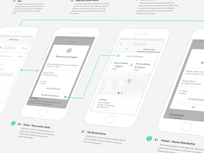 iOS Wireframes user experience prototype modal iphone interface application ux mobile app wireframes ios