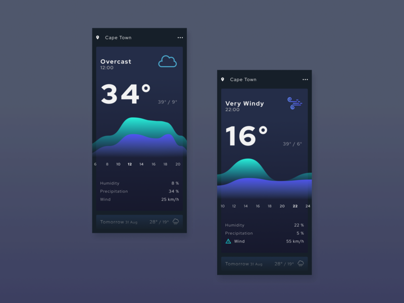 Daily UI Challenge 37 - Weather App dailyui daily challenge design daily ui challenge ux uiux web design user interface design ui