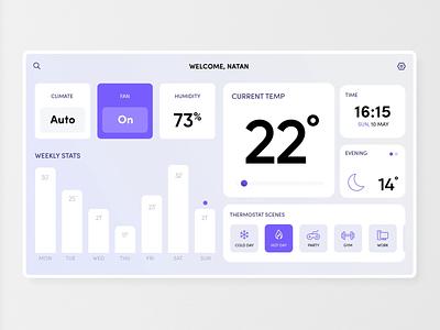 Thermostat App - Smart Home 🌡️☀️ ux white dashboard app dashboad clean xd user inteface interface prototype app design uiux design ui design concept app minimal smarthome uidesign ui termostat