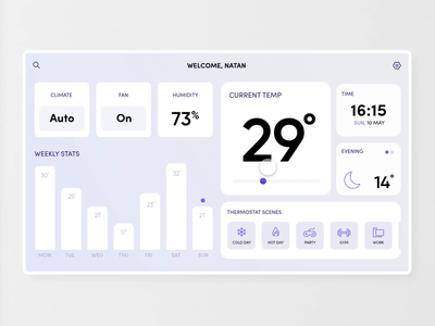 Thermostat App Prototype - Smart Home 🌡️☀️ concept app design uidesign humidity temperature devices ux dashboard design home smart home minimal chart interface application app ui design ui thermostat
