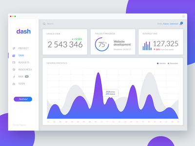 Analytics Dashboard - Concept Design