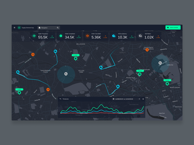 Live Order and Delivery Tracking Dashboard mapbox maps webdesign application ux ui design