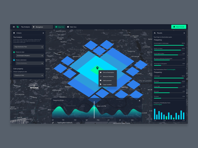 Geospatial trips and area analysis application webdesign ux ui design