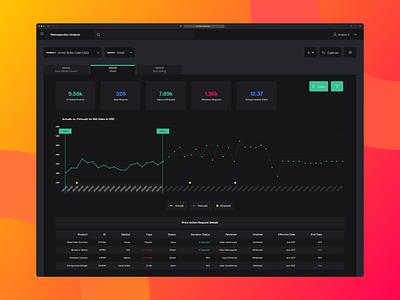 Dark UI Dashboard financial charts graphs dark dashboard night mode dark ui dark mode dashboard enterprise ux website ui