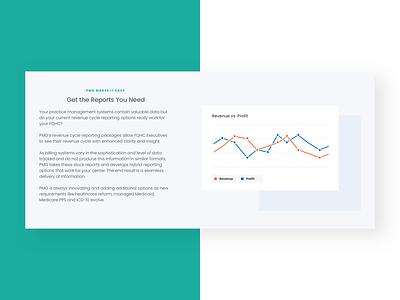 PMG Close-Up profit revenue data viz data visualization reports reporting analytics chart graph healthcare app landing minimal web design ux landing page ui website