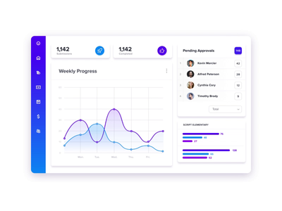 Dashboard Animation lottieweb web animation gif ux motion design app ui ux after effects animation