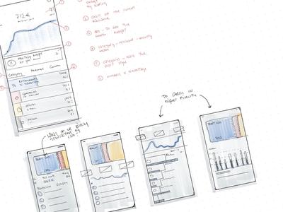 Finance app possibilities explorations sketch lowfi handmade ux design explorations concept sketch ui