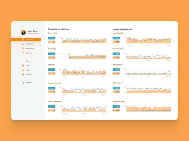 Dashboard design data dashboard flat design webapp saas design saas dataviz product design ux ui dashboard ui dashboard