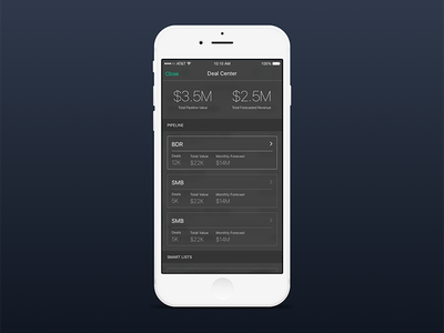 Deal Center iphone mobile crm insights ios reporting
