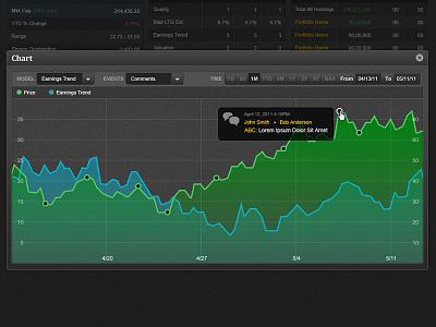 Financial Dashboard dashboard interface ui ux data visualization