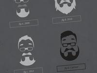 Portrait Of The Designer