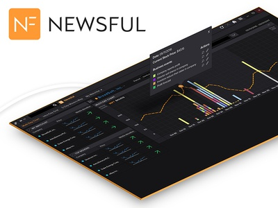 Newsful UX App Design for Thomson Reuters