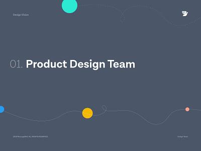 Design Team Presentation design goals business presentation slides process product design design vision vision user centric