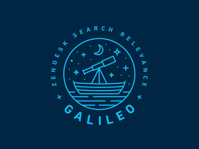 Zendesk Team Galileo